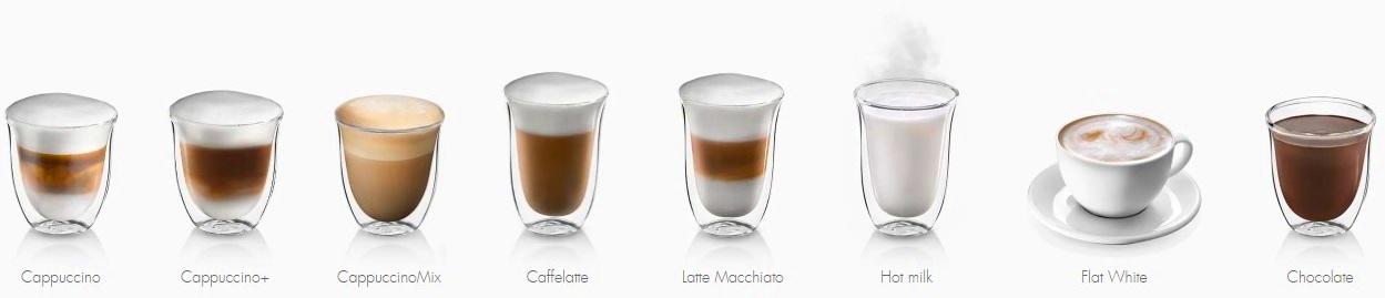 Кофейные напитки с добавлением молока